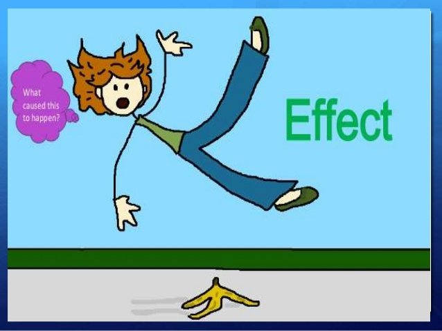 cause efect Cause and effect diagrams, also known as fishbone diagrams and ishikawa diagrams, examine the reasons behind an event or problem see how to make cause and effect.
